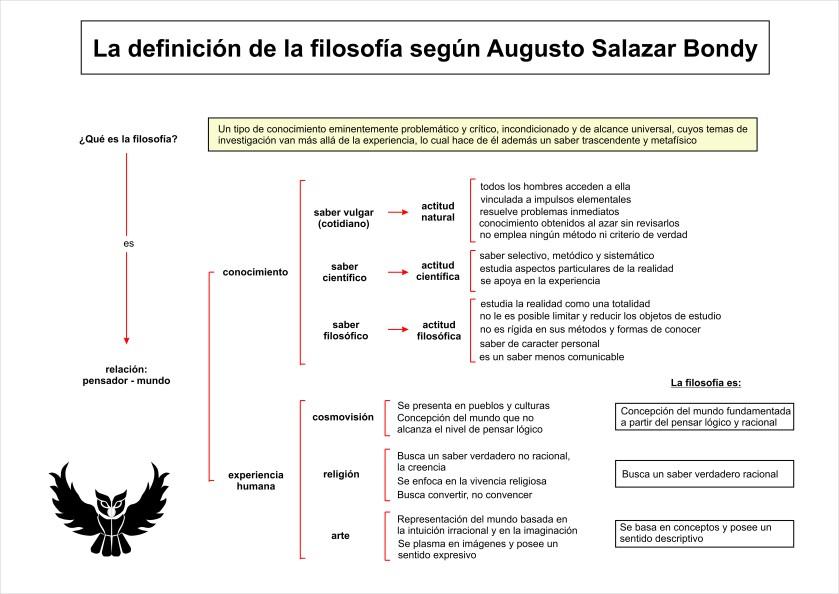 Definicion filosofia augusto salazar bondy